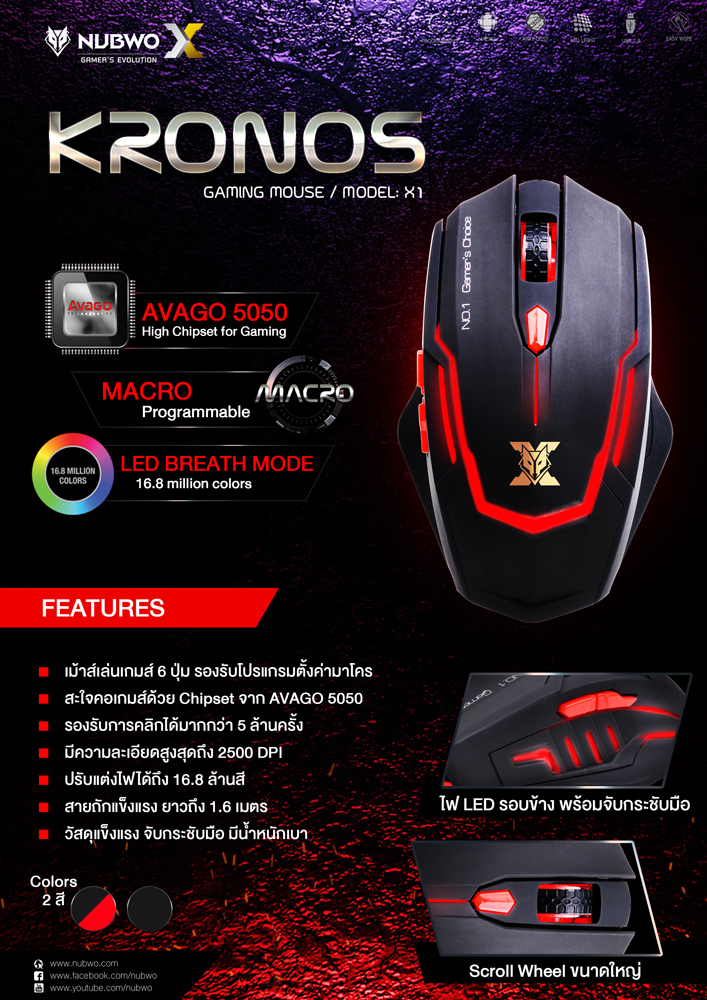 KRONOS X1 – NUBWO